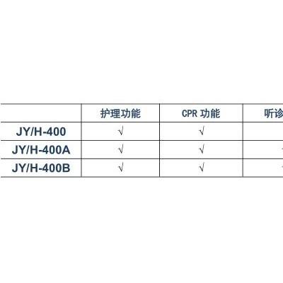嘉奕 JY/H-403 新生儿气管切开护理模型