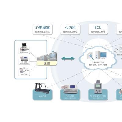 理邦 Smart ECG Net 心电数据管理系统软件