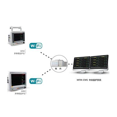 理邦 MFM-CMS 中央监护系统