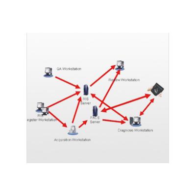东软 医学影像系统(PACS/RIS)