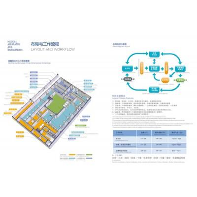 辰丰 消毒供应中心布局与工作流程