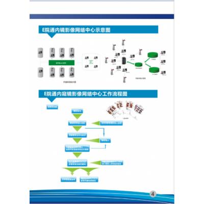 广康医疗 内镜网络信息管理系统 图像处理系统价格 内镜中心网络影像系统
